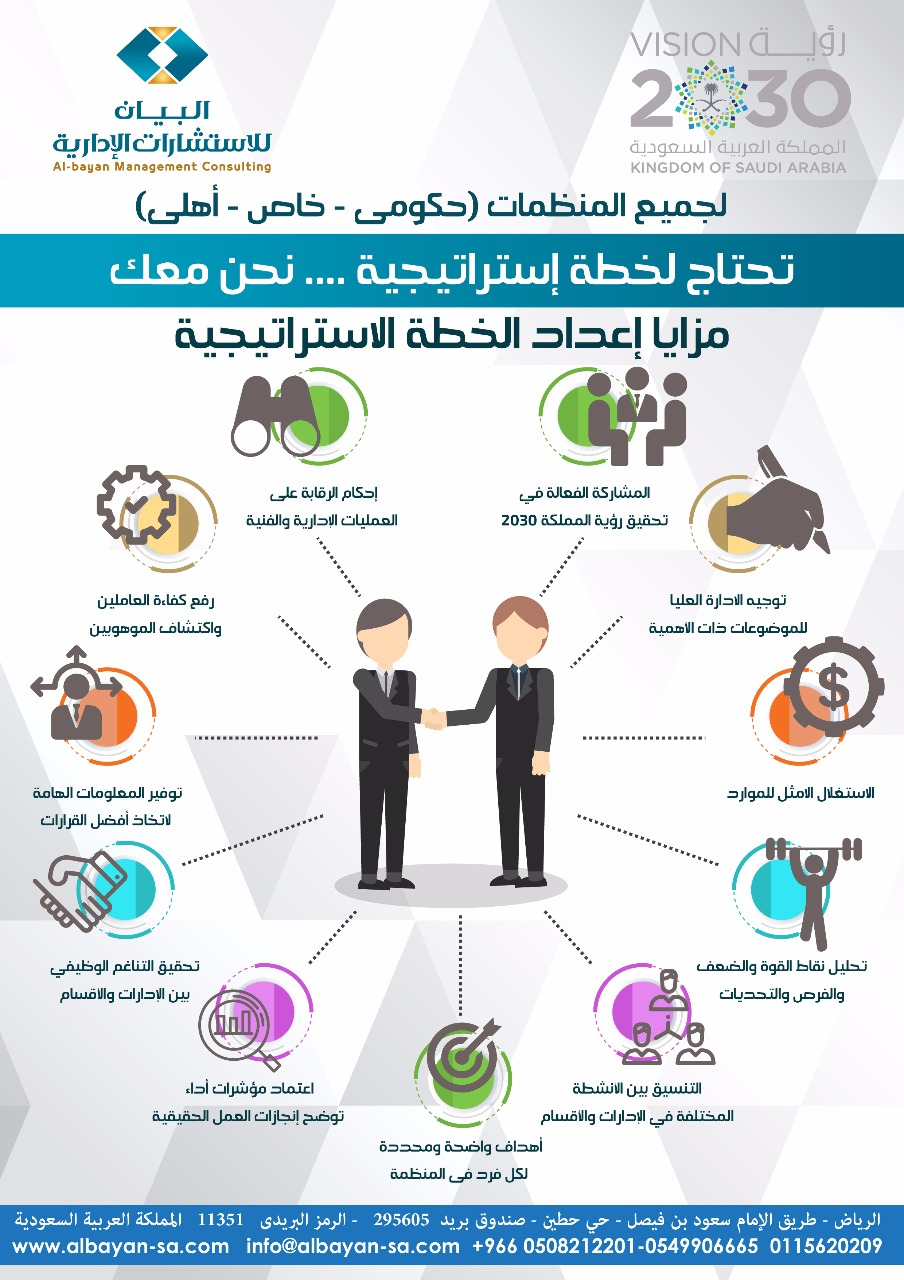 Consulting services - Albayan management consulting
